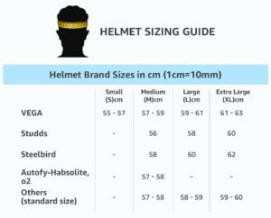 कोणत्या आकाराचे हेल्मेट आवश्यक आहे